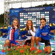 2018.08.25 Pila (UEC MTB Youth Eurpean Championship)